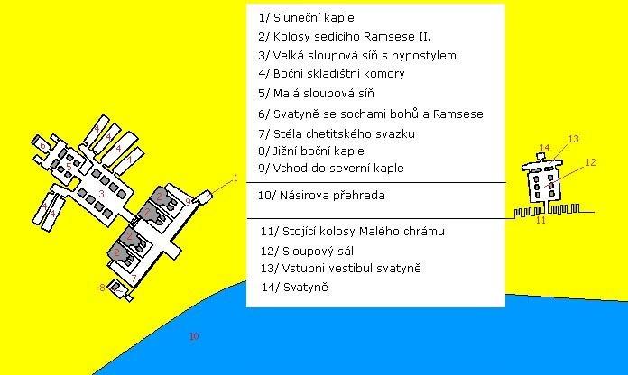 Plánek chrámu v Abú Simbelu