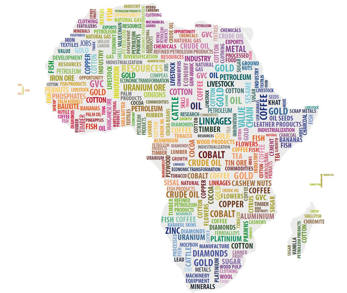 Ekonomika Afriky