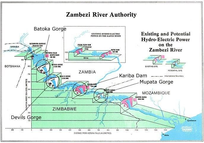 Přehrady na řece Zambezi