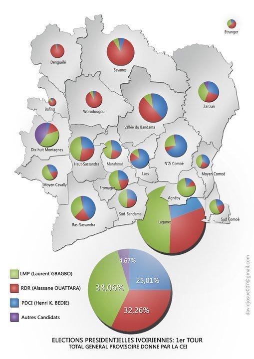 výsledky voleb 2010, Pobřeží Slonoviny